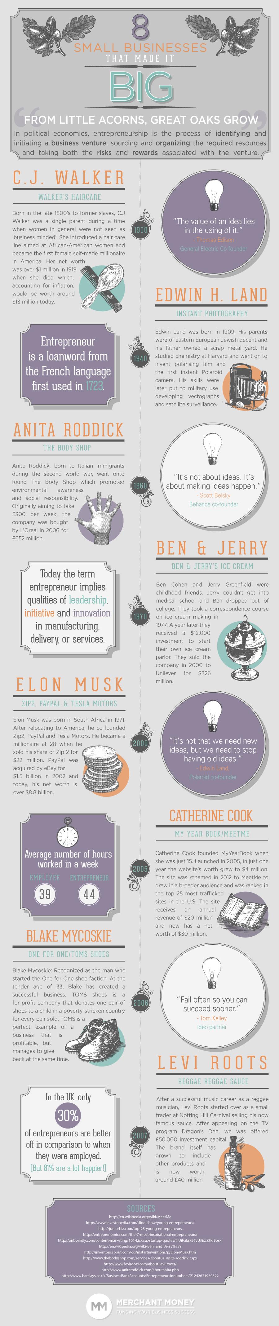 merchant-money-entrepreneurs-2-1