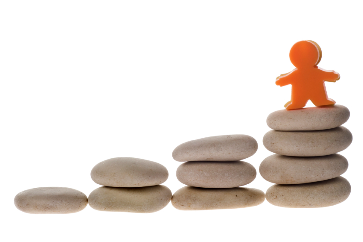 4 Steps to Motivation - Start Smarter - photo#34